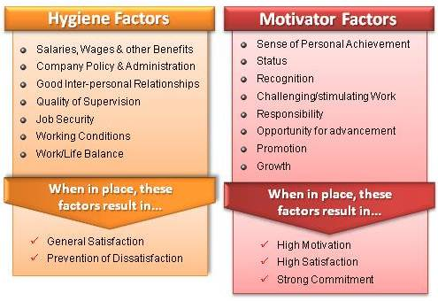 which contemporary motivation theory would motivate you the most Motivation: a literature review   observe that contemporary motivation research tends to be organized around three questions  intrinsic motivation theories, .