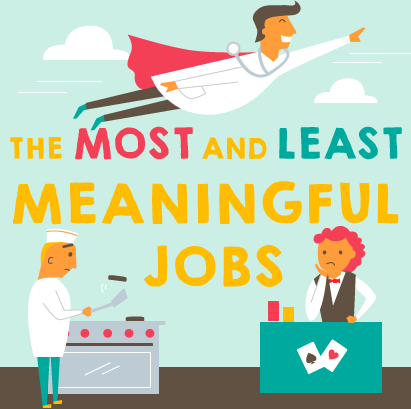 The Most and Least Meaningful Jobs [interactive chart]
