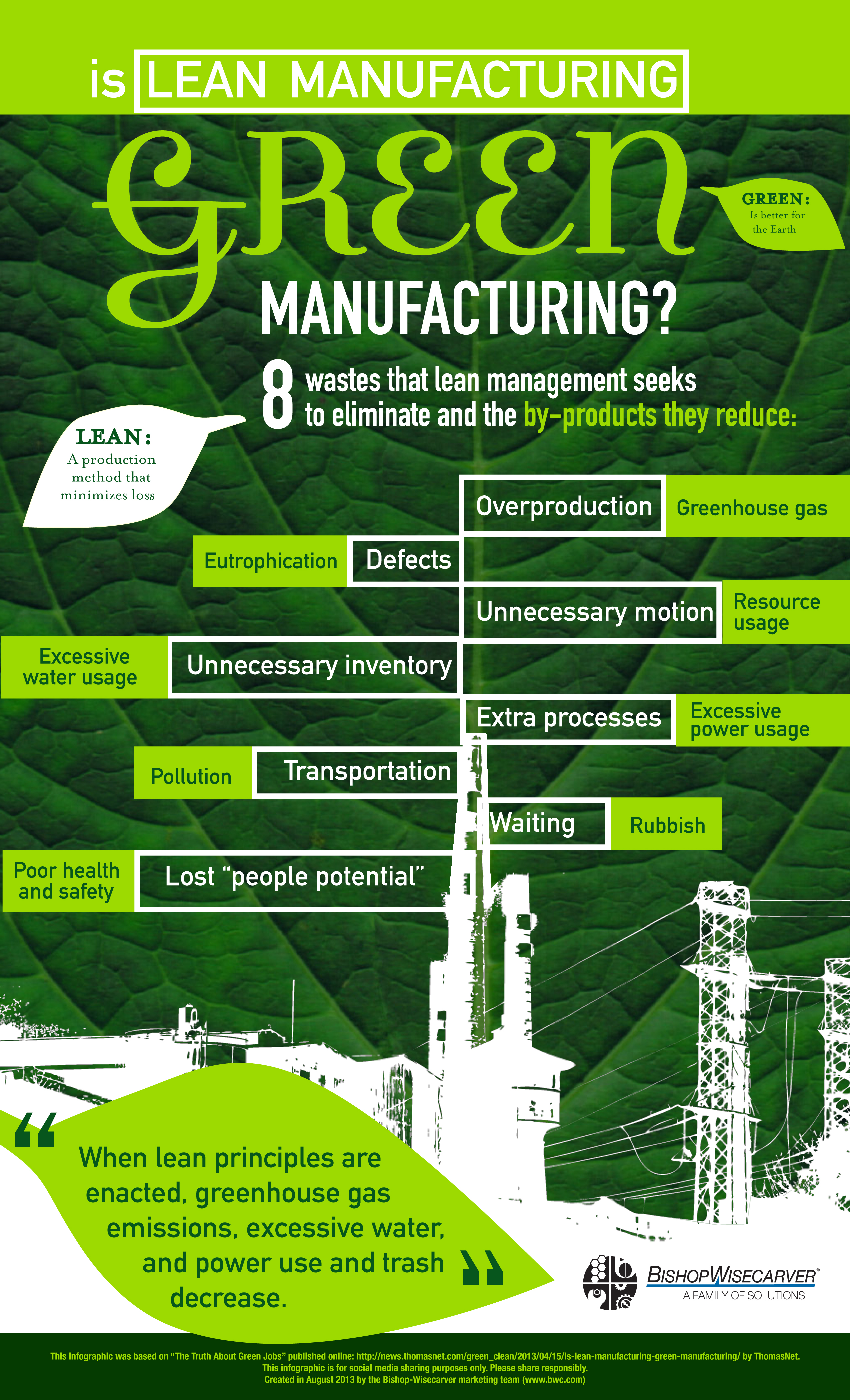 What's the Difference Between Lean and Green Manufacturing? [Infographic]