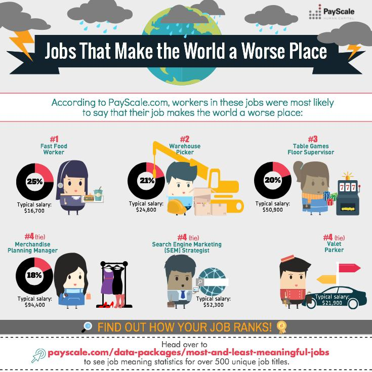 jobs that make the world a worse place