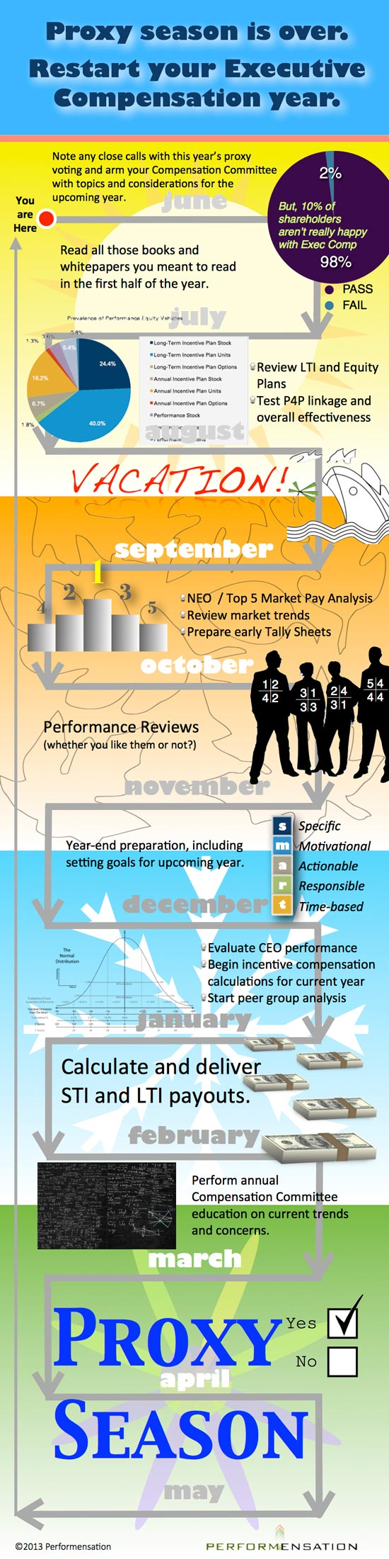 Executive-Pay-Calendar-Infographic