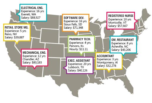 Salary Map