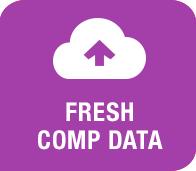 Fresh Data