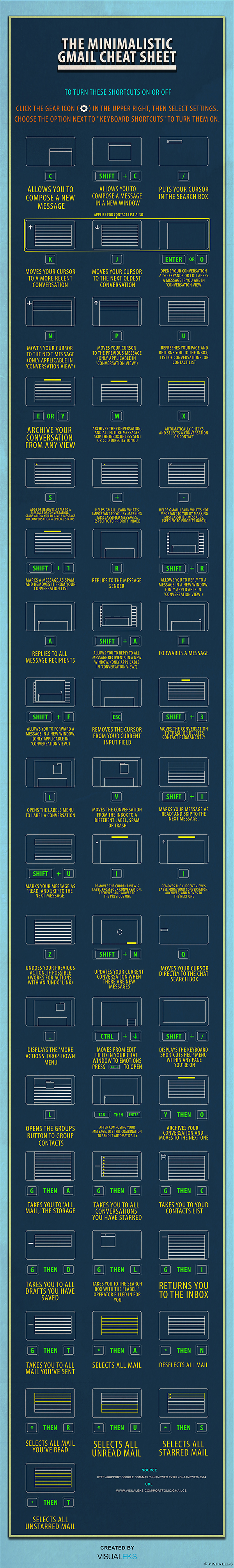 work gmail infographic
