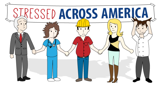 Stressed Across America [infographic]