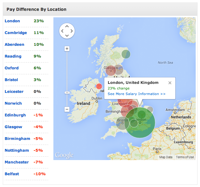 RC:TNG Office Administrator in the UK Salary Map
