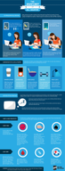 How All-Nighters Wreck Your Body [infographic]