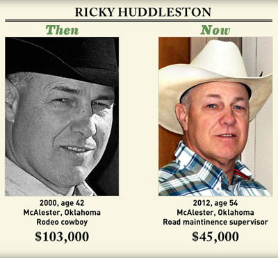 Ricky-huddleston