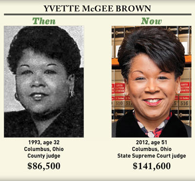 Yvette-mcgee-brown