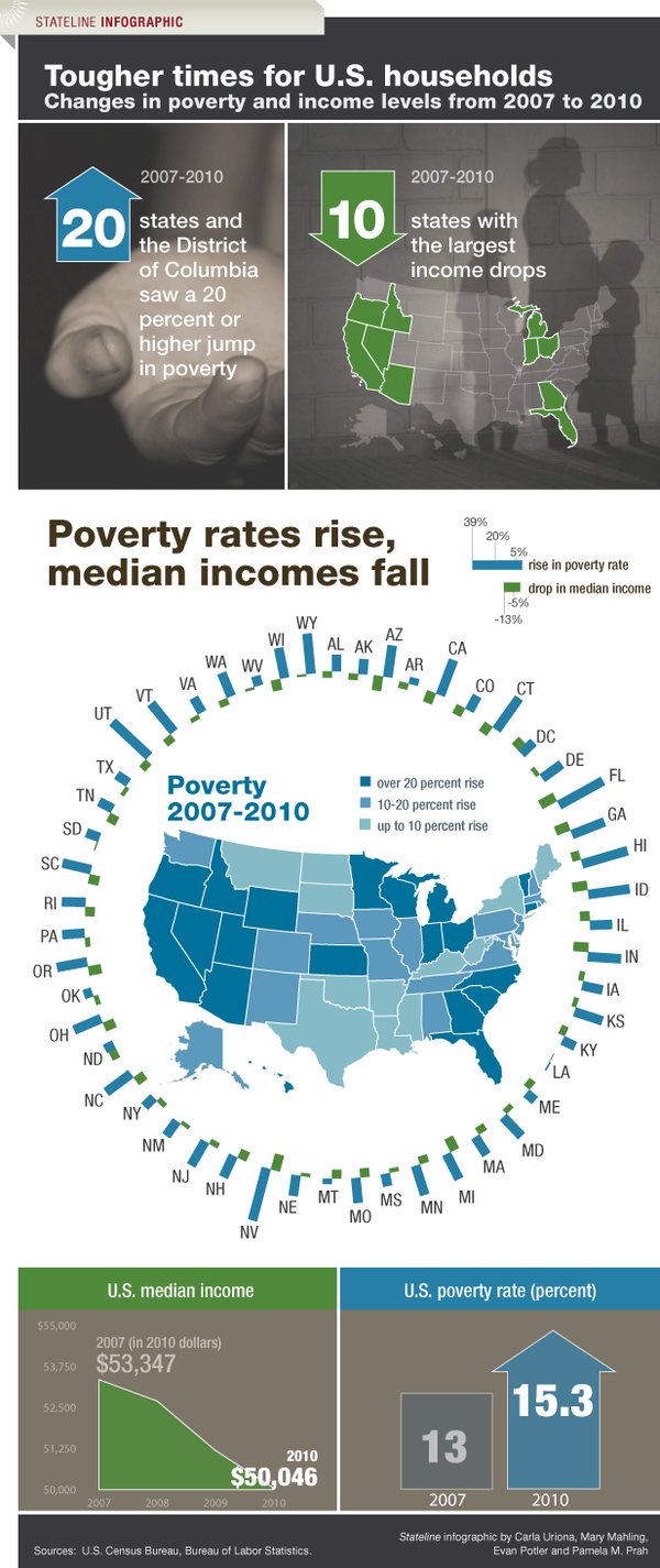 9_23_income-poverty_infographic_FINAL