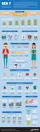 A Look at Gen Y in the Workplace [infographic]