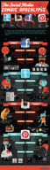 Are You a Social Media Zombie? [infographic]