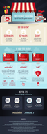 Online Retail By the Numbers [infographic]