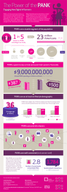 The Power of the PANK [infographic]
