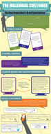 Millennial Customers: The Next Generation's Great Expectations [infographic]
