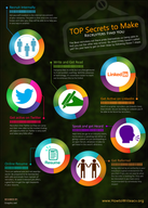 Top Secrets to Make Recruiters Find You [infographic]