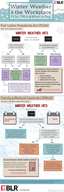 Employee Leave of Absence and Pay Issues During Winter Weather [infographic]