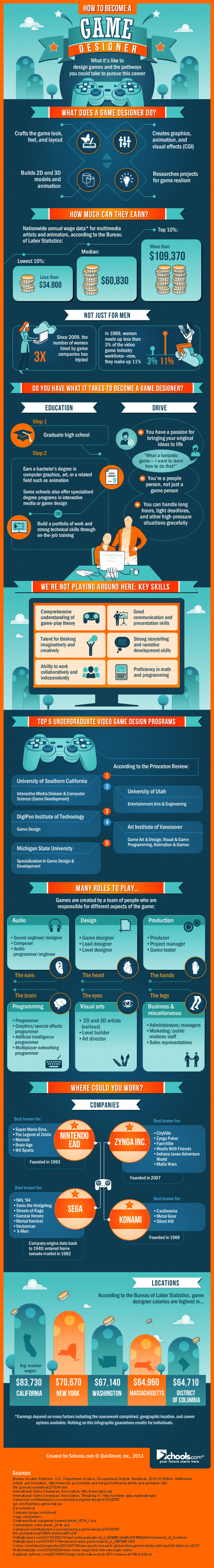 How-to-become-a-game-designer