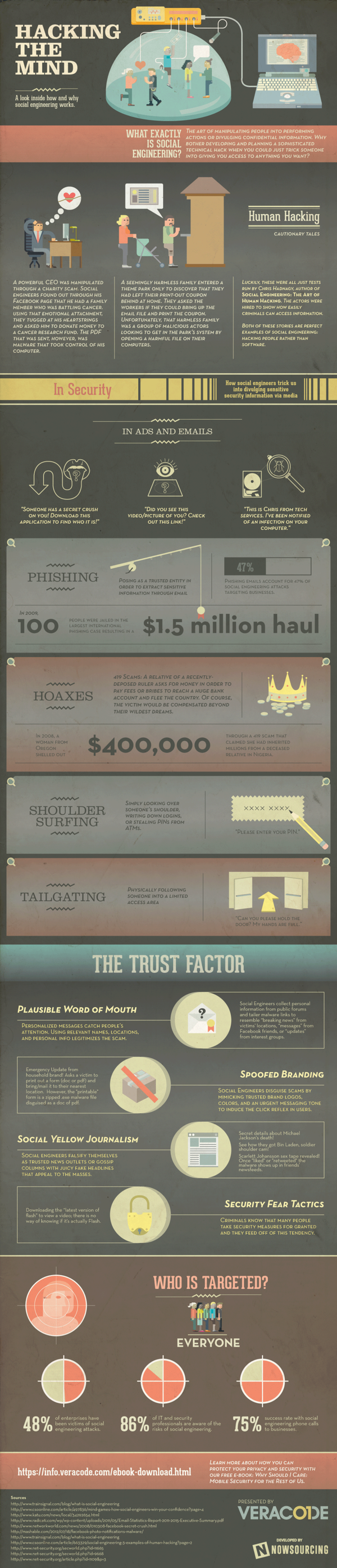 Hacking-the-mind-why-social-engineering-works-infographic_513cbeb6246f0