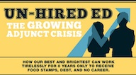 America's Growing Adjunct Crisis [Infographic]