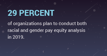 pay equity analysis statistic CBPR