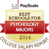 psychology majors