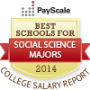 social science majors