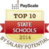 Best state schools by salary potential
