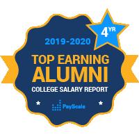 Top Earning Alumni - 4 year