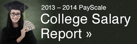 college salary report