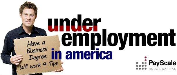underemployed in america