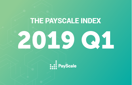 2019 Q1 PayScale Index Canada