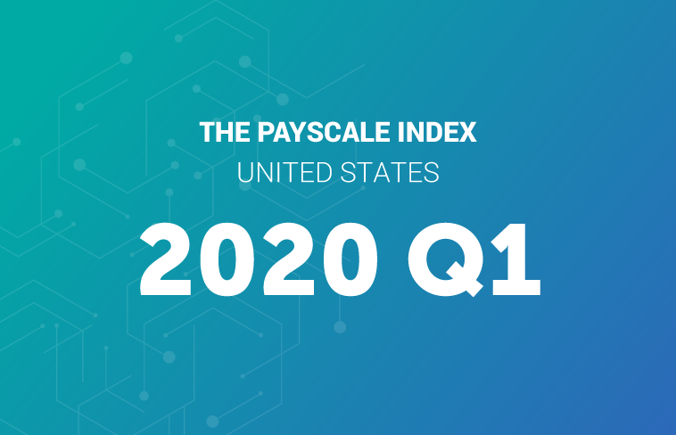 2019 Q4 PayScale Index US