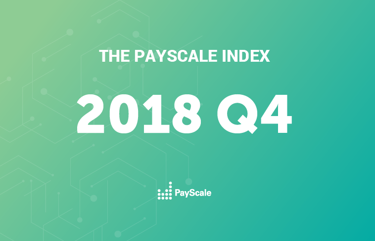 2018 Q4 PayScale Index US