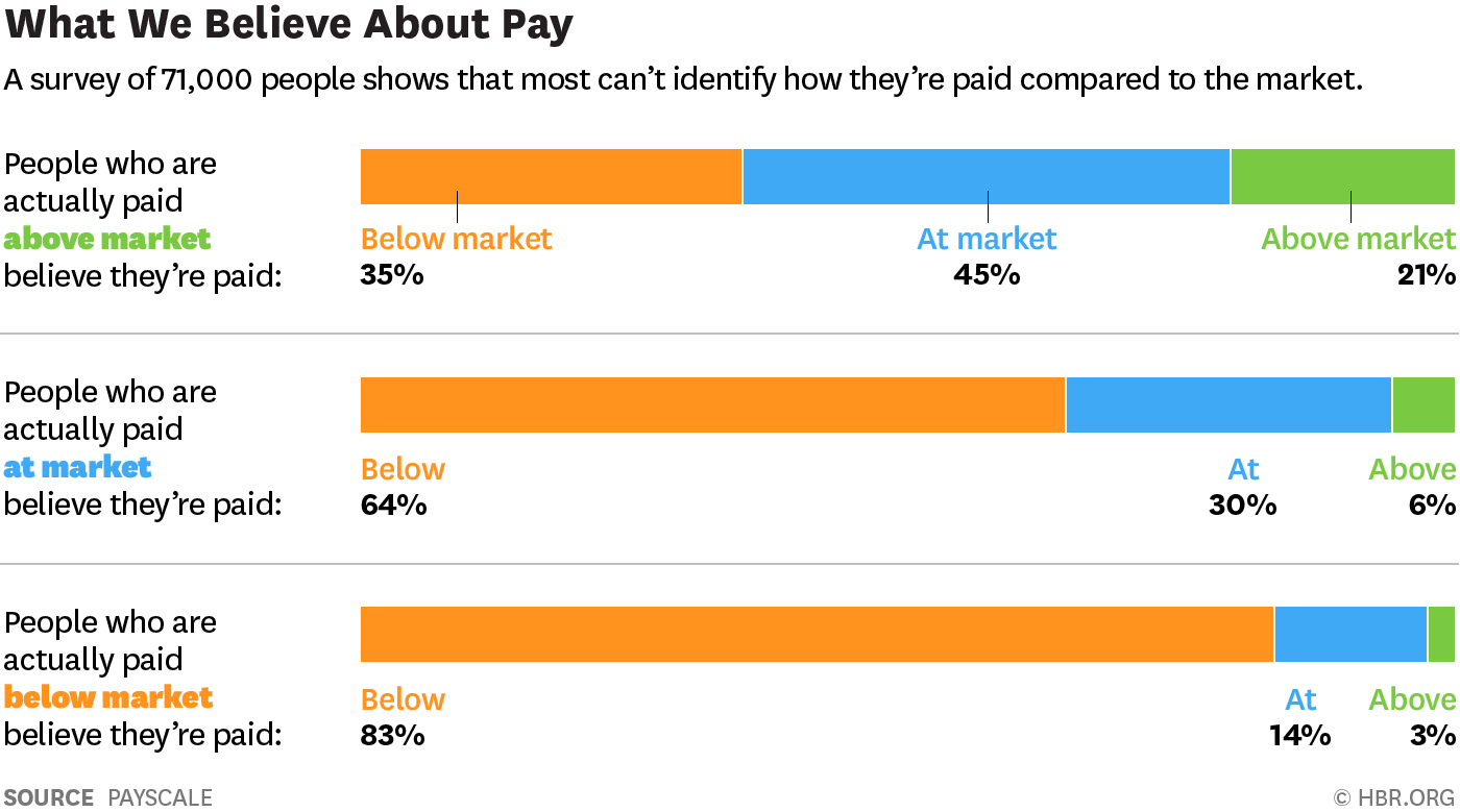 payscale s salary negotiation guide what is pay transparency what is pay transparency why does it matter